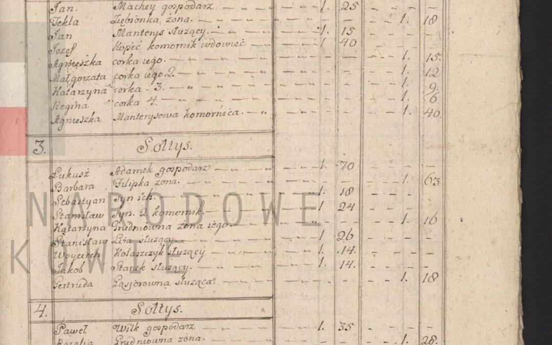 Spisy ludności województwa krakowskiego z lat 1790-1791: I. Parafie powiatu ksiąskiego/ Miechów